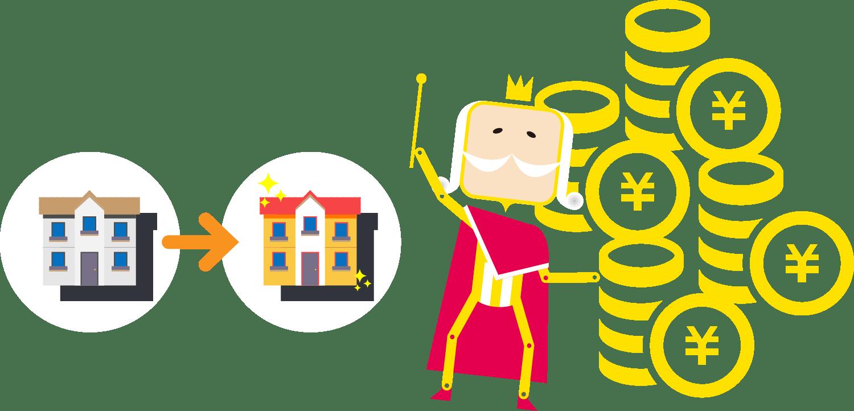 外壁修繕の収益化